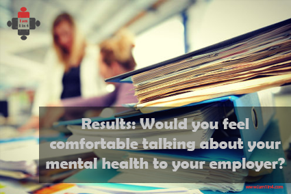 Results: Would you feel comfortable talking about your mental health to your employer?