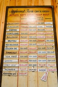 Apple Crest Farm Day-11