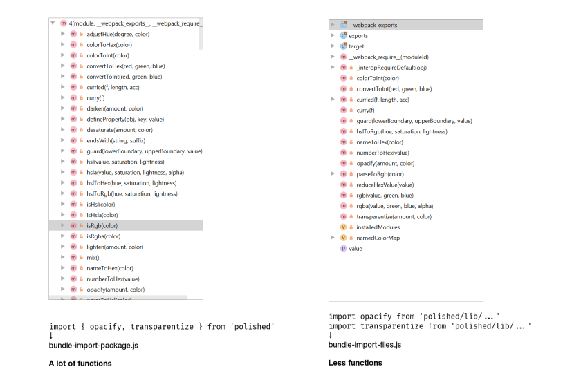 A comparison between the content of two files. The left file is bundle-import-package.js, it has a lot of functions. The right file is bundle-import-files.js, it has much less functions.