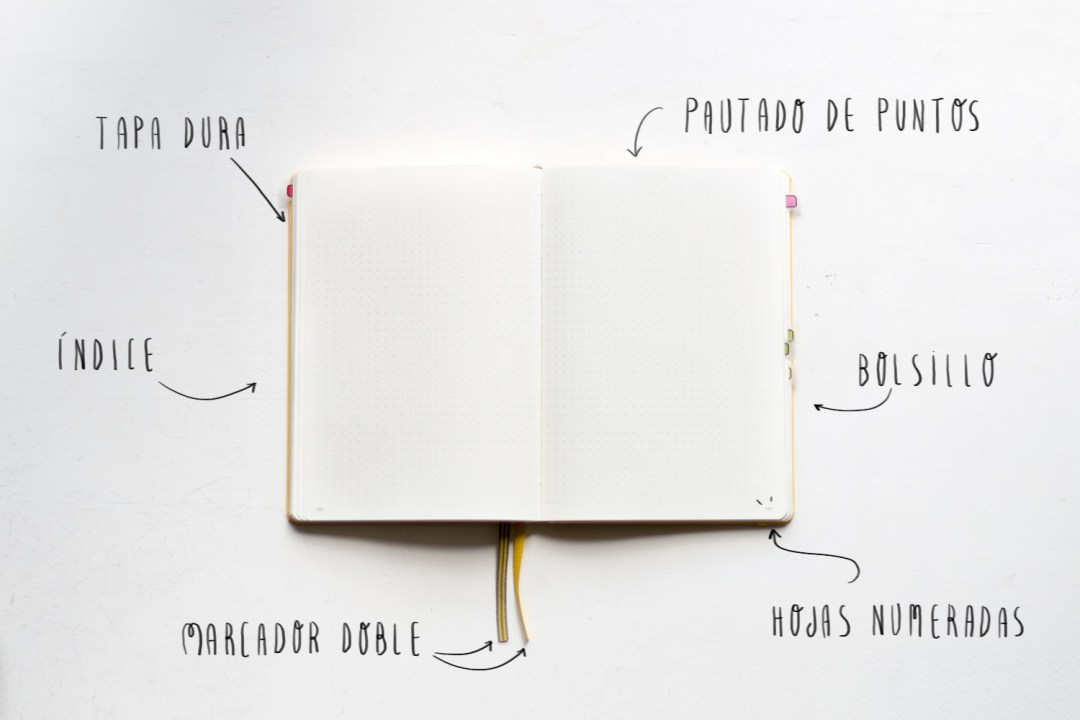 "imprescindibles para bullet journal, visto en ""I am a Mess Blog"""