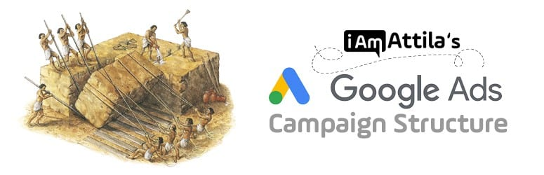 , [Quick Read] How to Structure Your Google Ads/Adwords Campaign for Success (Display or Search)