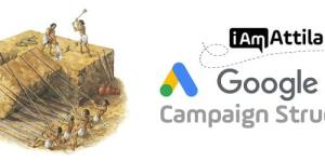 [Quick Read] How to Structure Your Google Ads/Adwords Campaign for Success (Display or Search)