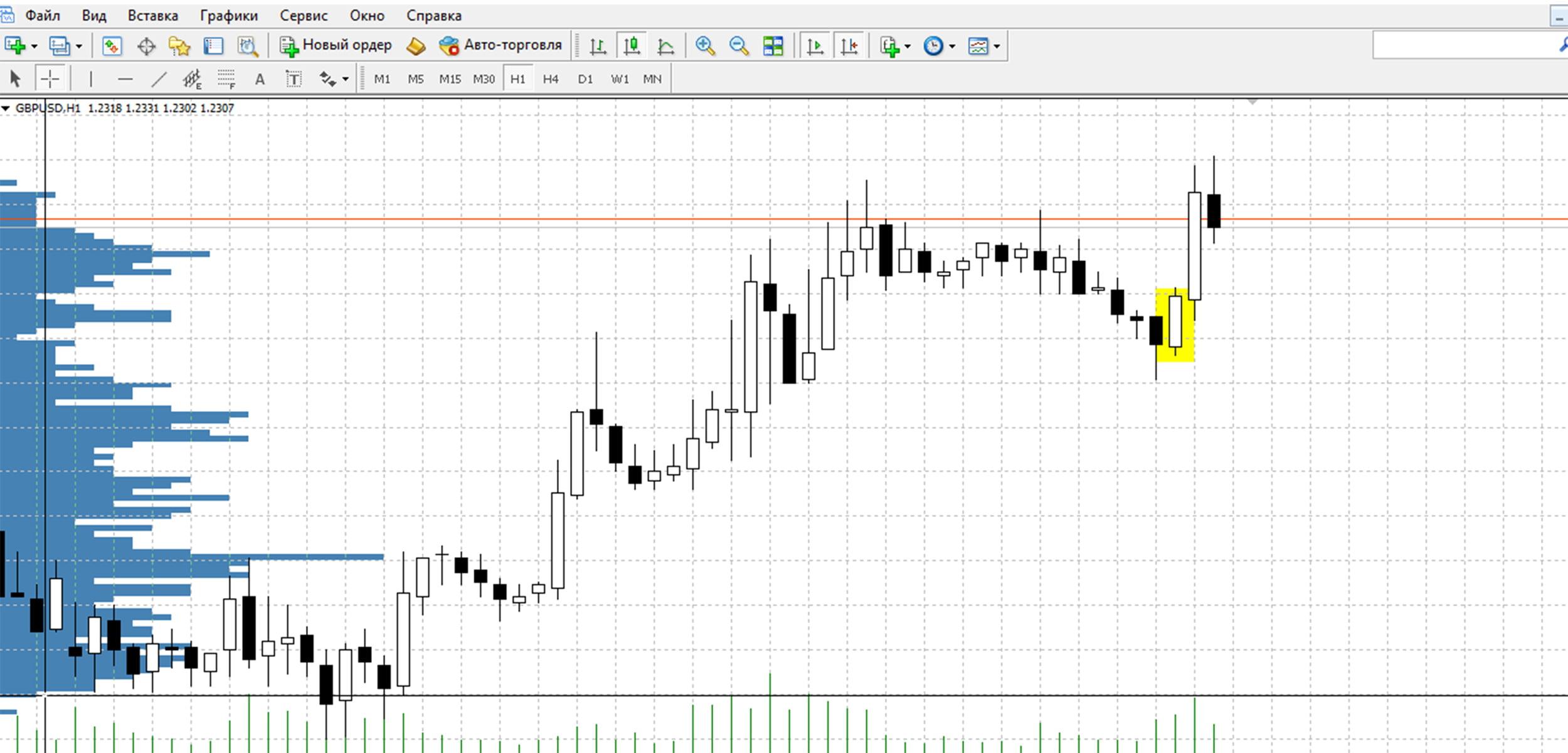 paga btc tradingvisualizza