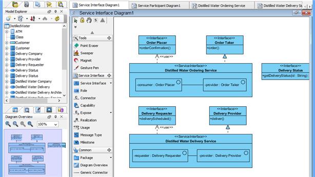 Visual Paradigm 15.0 Crack Full License Key   Latest Keygen