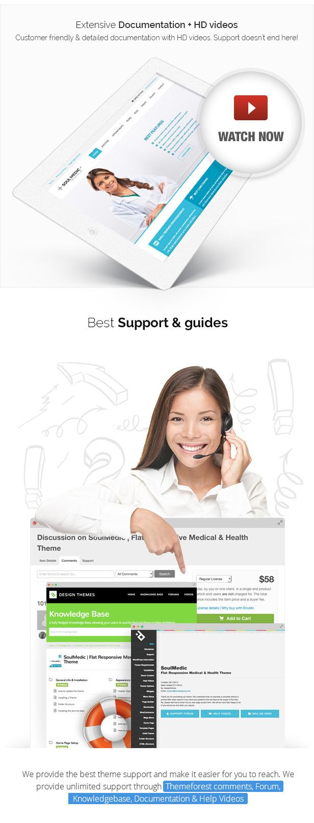 SoulMedic | Hospital & Doctor WordPress Theme - 8