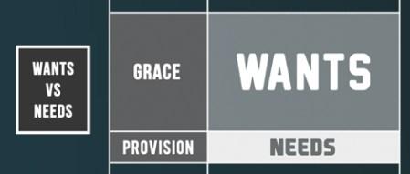 wants vs needs chart