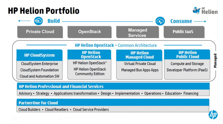 HP Enterprise Helion Managed Cloud