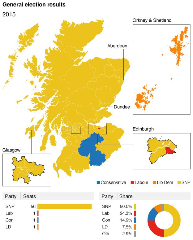 What Scotland Looks Like Now