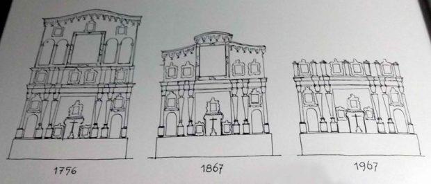 La involución del retablo de la Catedral de Caracas, desde 1867. Foto en la obra Los retablos del periodo hispánico en Venezuela, de Graziano Gasparini y Carlos F. Duarte