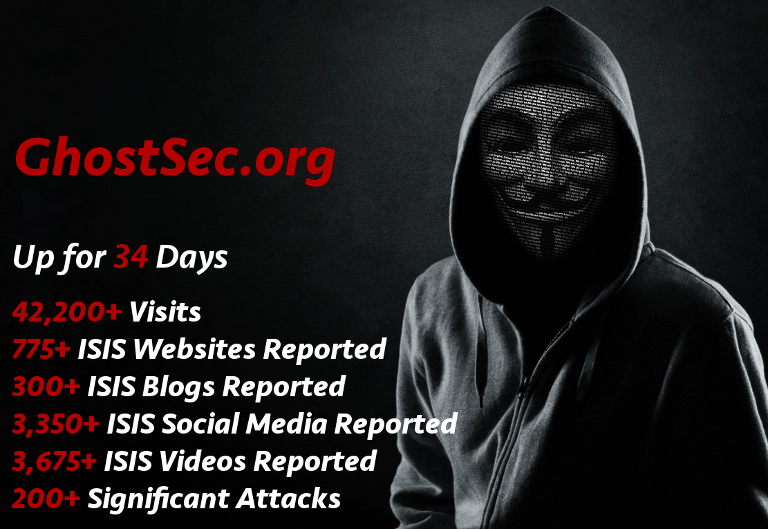 """Ghost Sec Speaks with """"24′ News Group"""