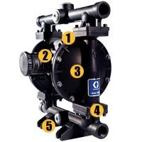 Graco Husky 1050 Pump