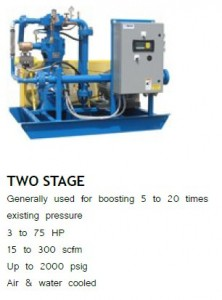 HYCOMP two-stage high pressure gas/air compressor