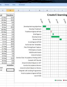 How to make gantt chart in excel also vatozozdevelopment rh