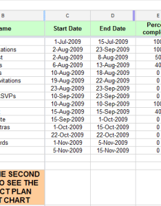 The also google spreadsheet for creating  gantt chart simply improvement rh ianjseath wordpress