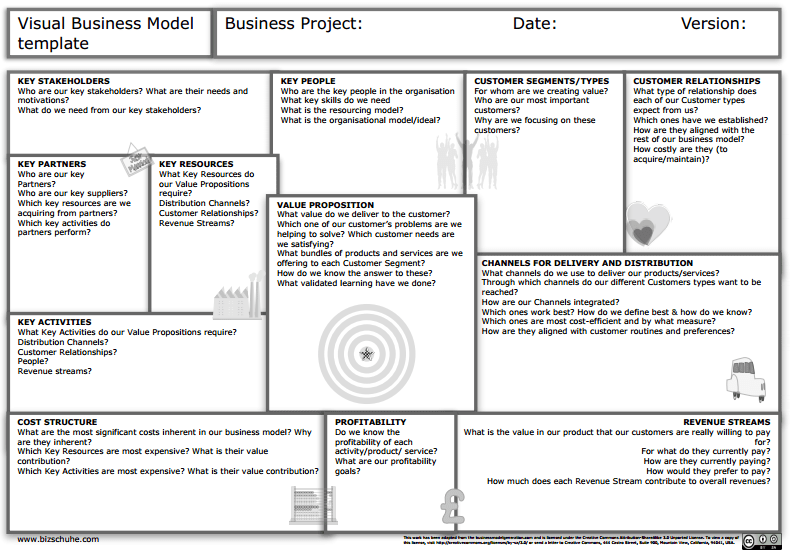 Business Model Template Tristarhomecareinc
