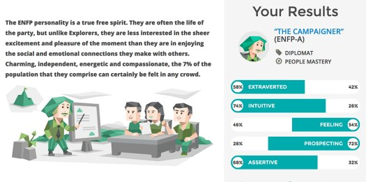 Personality Results
