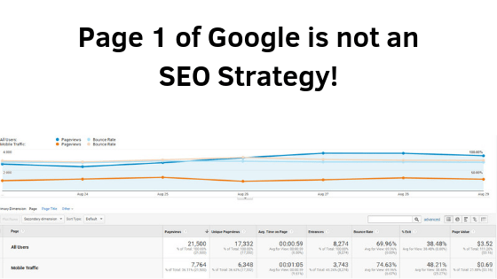 Seo Strategy Planning