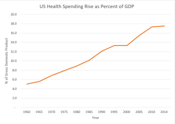 iaphs-troubling-trends-health-spend