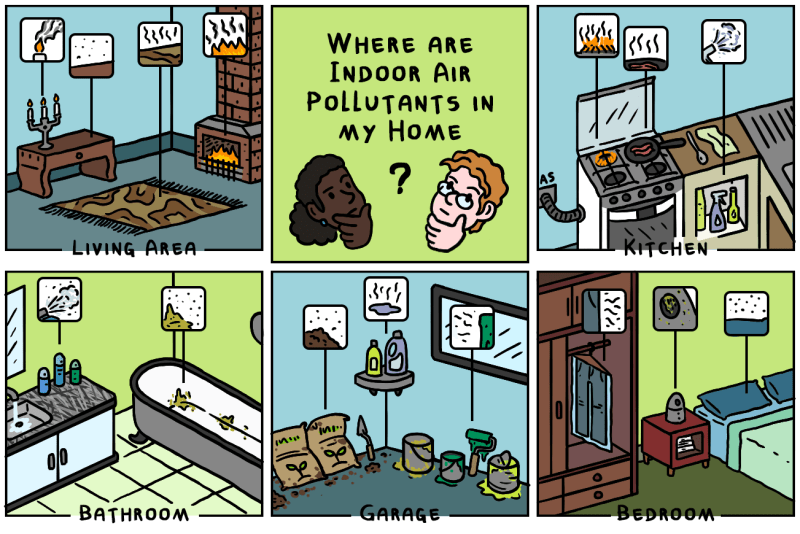 What you could be allergic to indoors