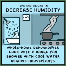Decrease humidity with whole home dehumidifier