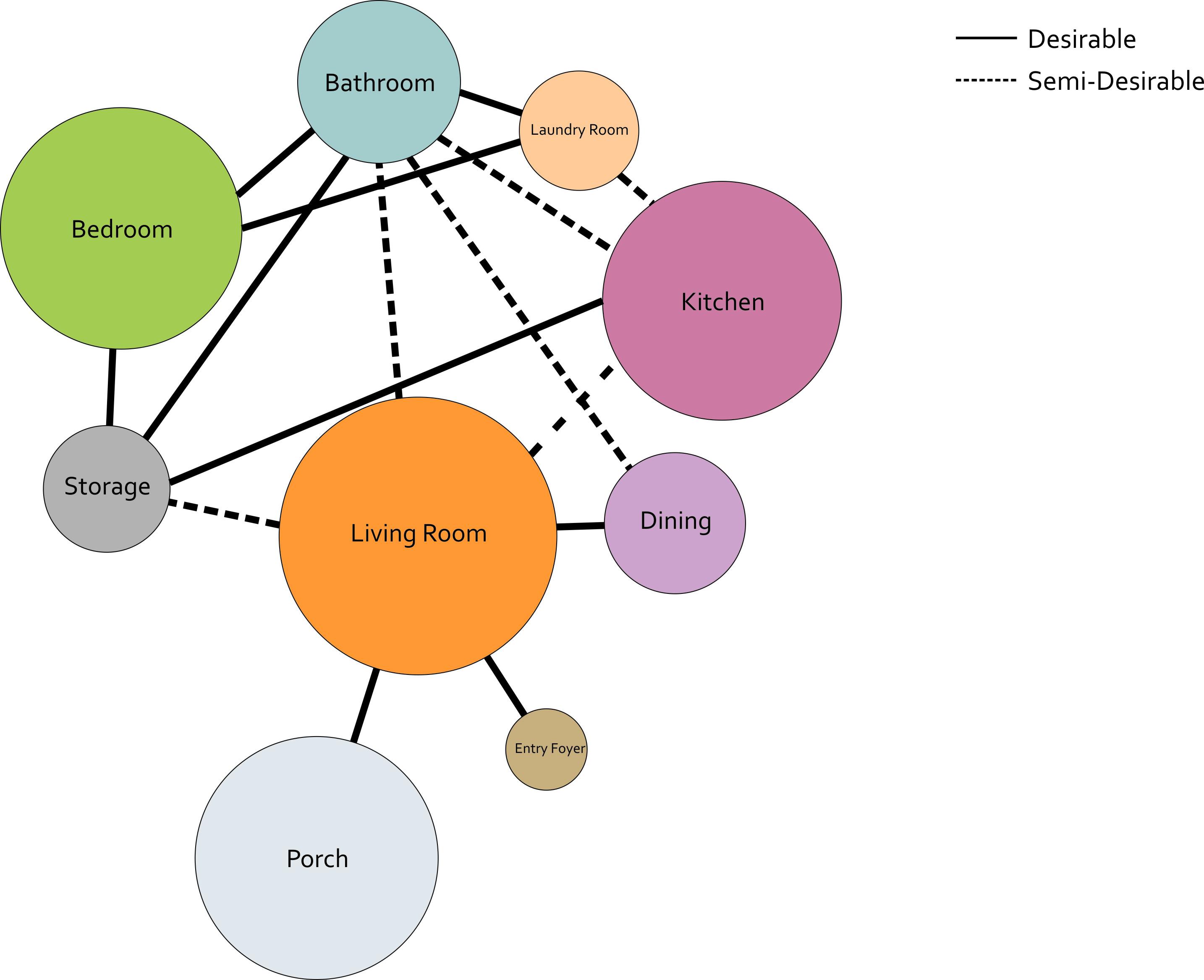 what are bubble diagram orbital for beryllium programming worksheet iar302 sangni qu