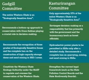 GadgillCommittee_KasturiranganCommittee_Comparison-min