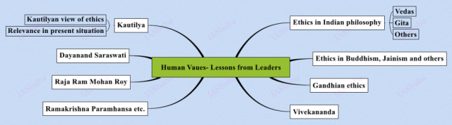 Human-Vaues-Lessons-from-Leaders-1024x284
