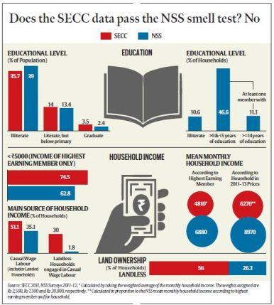 SECC data-min