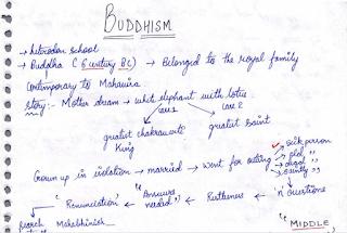 Hand Written Notes on Buddhism and Samkhya - Mitra IAS