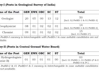 upsc-geo-scientist-exam-result