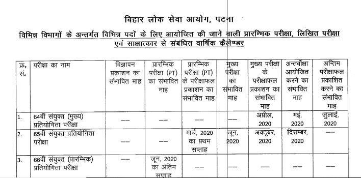 BPSC Exam Calendar 2020-21