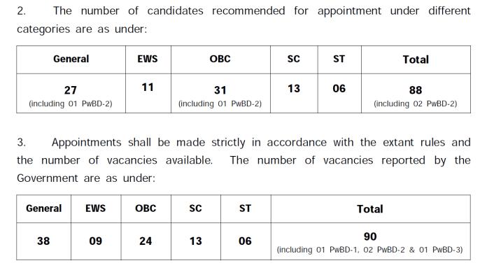 upsc-ifs-result-2019