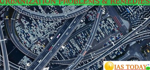 Urbanization, Problems and Their Remedies