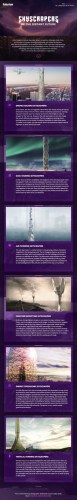 futur city skyscrapers-infographic-1200x7791