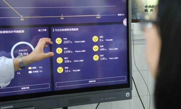 hangzhou classe A screen displays the different moods that facial recognition cameras are detecting at Hangzhou Number 11 High School