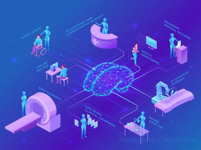 ia intelligence artificielle dans le secteur de la santé