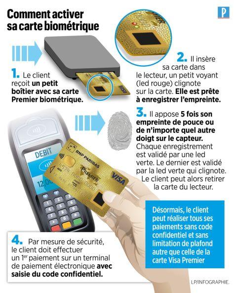 BNP Paribas CB biométrique