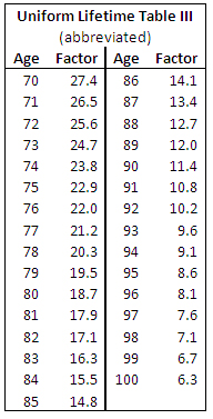 ia-chart4