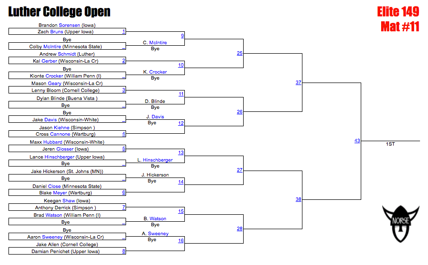 Luther Open Brackets