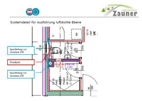 IB-Zauner-Luftdichtheitskonzept