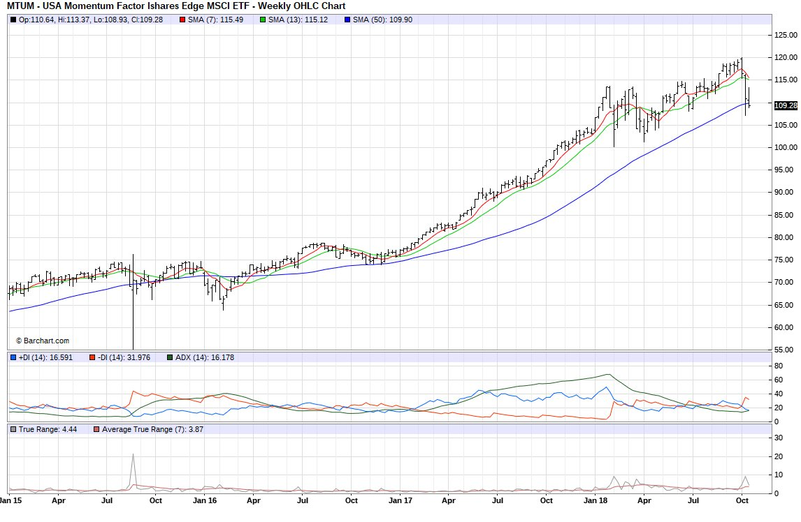 hight resolution of note mtum ishares msci usa momentum factor etf monthly returns incl dividends