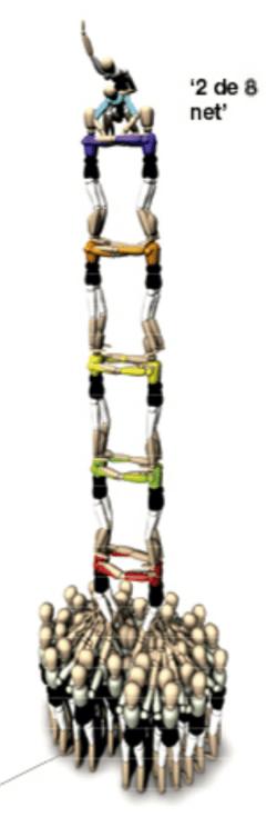partes-de-torre-2