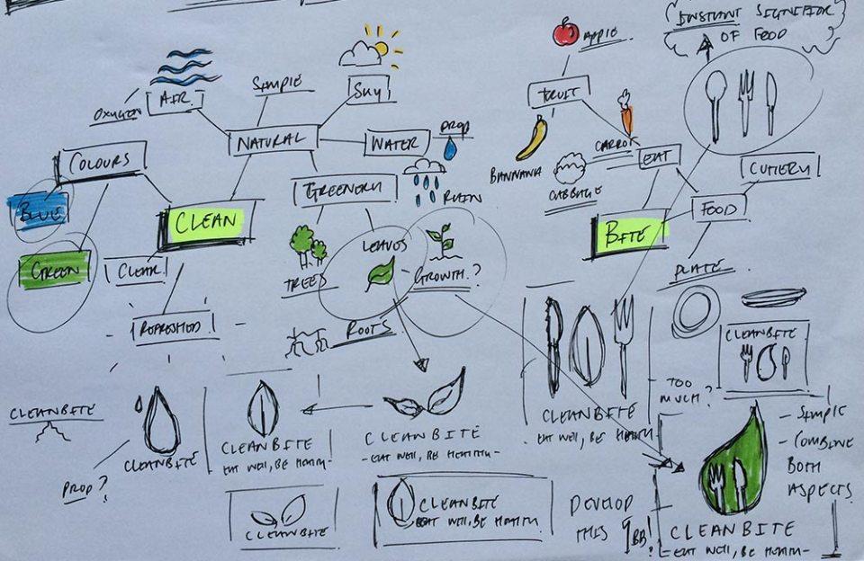 Development of ideas for Cleanbite Cardiff