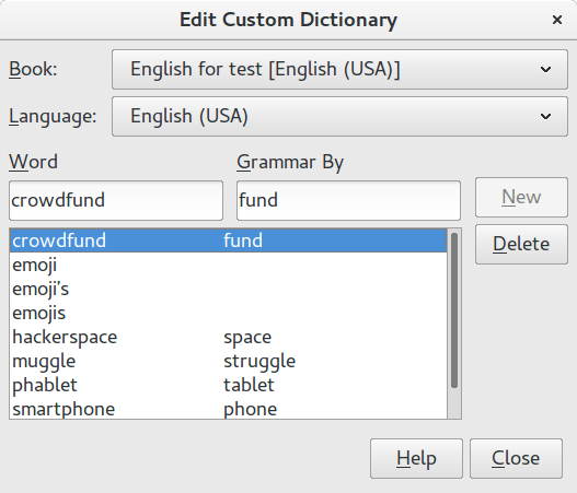 LibreOffice 6 Writer 'Grammar By' Feature