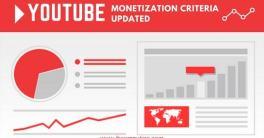 YouTube monetization criteria updated