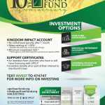 Advertisements - Church Loan Fund