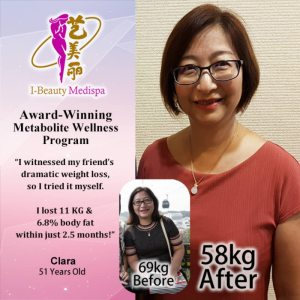 Clara Metabolite Slimming