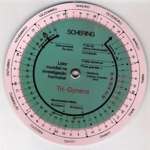Imagen tarjeta calculadora para fecha de parto muy utilizada por los ginecólogos cuando consultas.