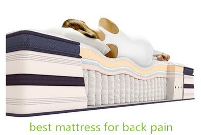 Best Rated Mattresses For Back Pain Top