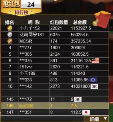 Check How Many iBET iAG Grab Red Envelope You Get-2